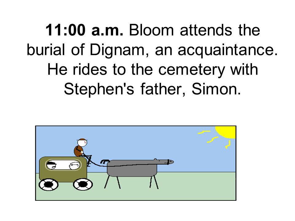 11:00 a.m.Bloom attends the burial of Dignam, an acquaintance.