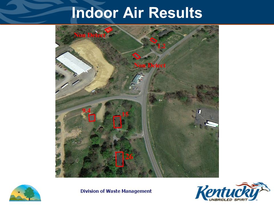 Division of Waste Management Indoor Air Results