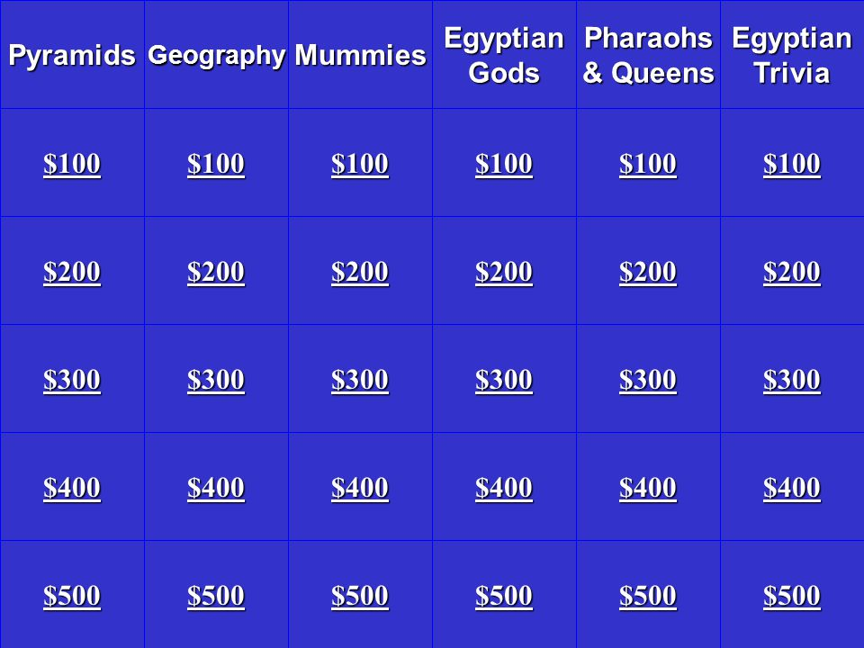 Pyramids Geography Egyptian Gods Pharaohs & Queens & Queens Egyptian Trivia $100 $200 $300 $400 $500 $100 $200 $300 $400 $500 $300 $400 $500 Mummies