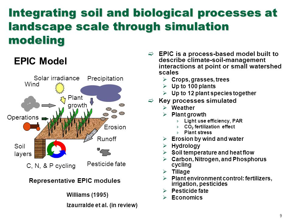 9 Integrating soil and biological processes at landscape scale through simulation modeling  EPIC is a process-based model built to describe climate-s