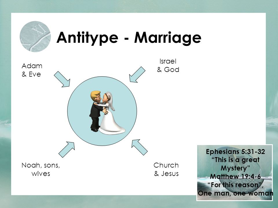 "Antitype - Marriage Israel & God Adam & Eve Noah, sons, wives Church & Jesus Ephesians 5:31-32 ""This is a great Mystery"" Matthew 19:4-6 ""For this reas"