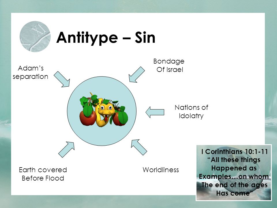"Antitype – Sin Bondage Of Israel Adam's separation Nations of Idolatry Earth covered Before Flood Worldliness I Corinthians 10:1-11 ""All these things"