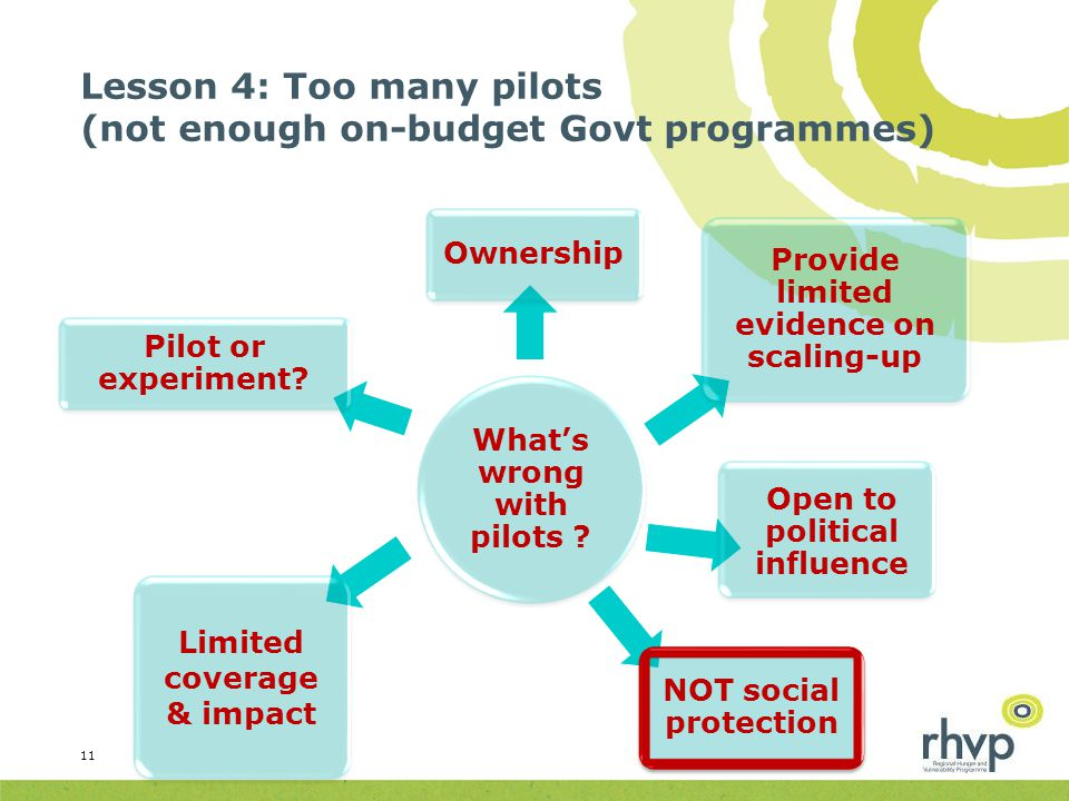 Lesson 4: Too many pilots (not enough on-budget Govt programmes) 11 What's wrong with pilots .
