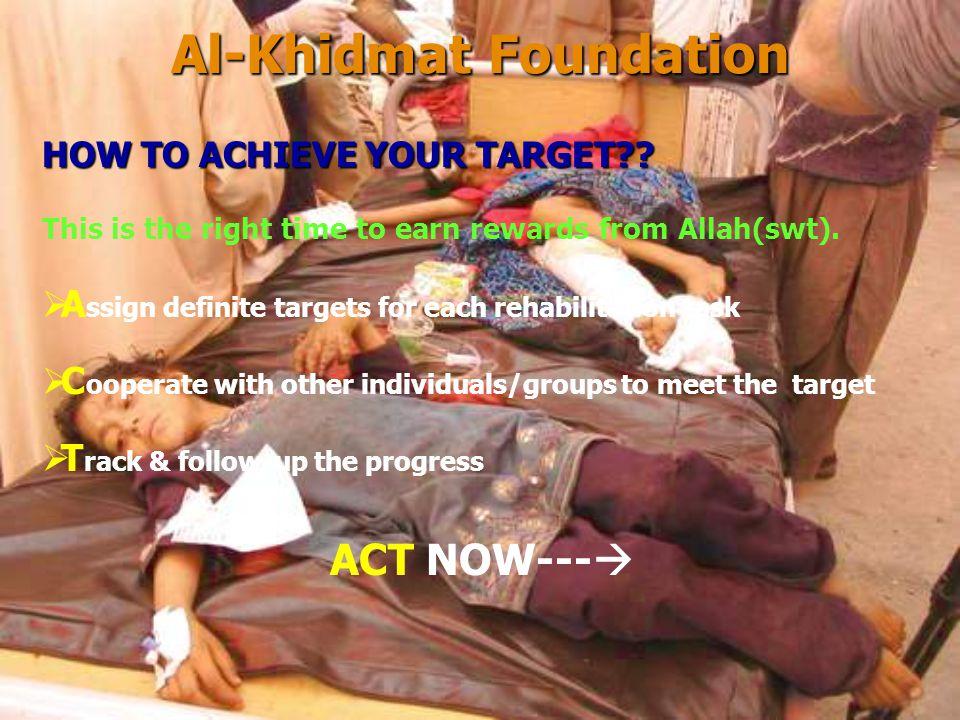 Al-Khidmat Foundation WHAT WE CAN DO .