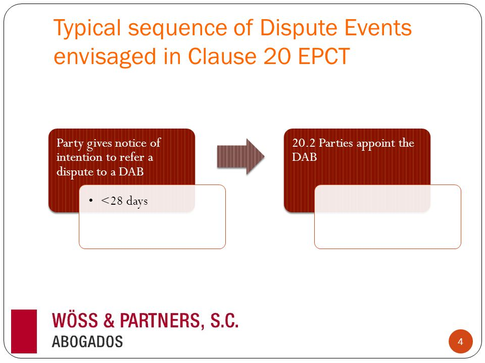 Typical sequence of Dispute Events envisaged in Clause 20 EPCT Party gives notice of intention to refer a dispute to a DAB <28 days 20.2 Parties appoi