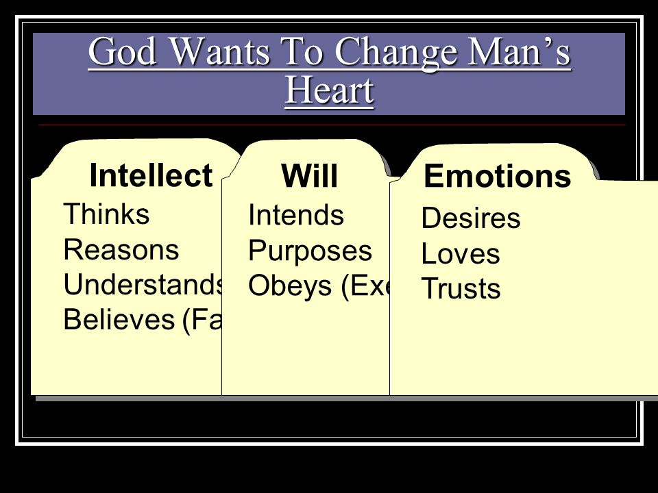Thinks Reasons Understands Believes (Faith) Thinks Reasons Understands Believes (Faith) God Wants To Change Man's Heart Intends Purposes Obeys (Execute His Will) Intends Purposes Obeys (Execute His Will) Desires Loves Trusts Desires Loves Trusts Intellect WillEmotions