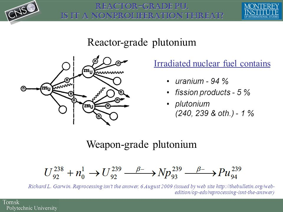 reactor-grade Pu.Is it A nonproliferation threat.