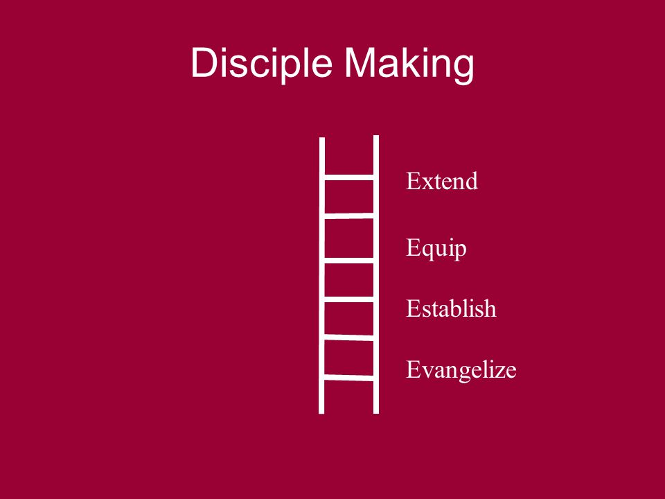 Disciple Making Evangelize Establish Equip Extend