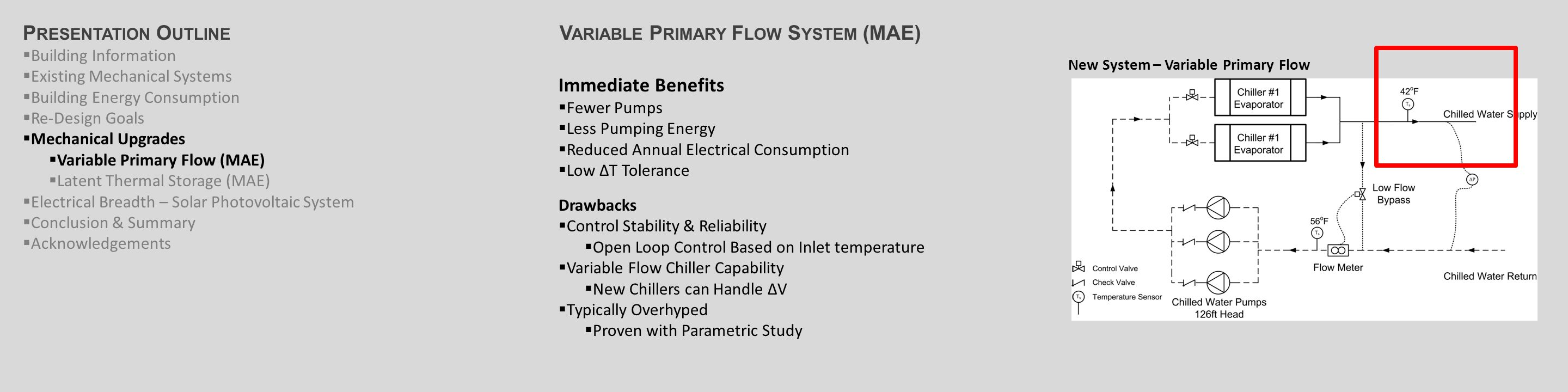 V ARIABLE P RIMARY F LOW S YSTEM (MAE) Immediate Benefits  Fewer Pumps  Less Pumping Energy  Reduced Annual Electrical Consumption  Low ΔT Tolerance Drawbacks  Control Stability & Reliability  Open Loop Control Based on Inlet temperature  Variable Flow Chiller Capability  New Chillers can Handle ΔV  Typically Overhyped  Proven with Parametric Study New System – Variable Primary Flow P RESENTATION O UTLINE  Building Information  Existing Mechanical Systems  Building Energy Consumption  Re-Design Goals  Mechanical Upgrades  Variable Primary Flow (MAE)  Latent Thermal Storage (MAE)  Electrical Breadth – Solar Photovoltaic System  Conclusion & Summary  Acknowledgements