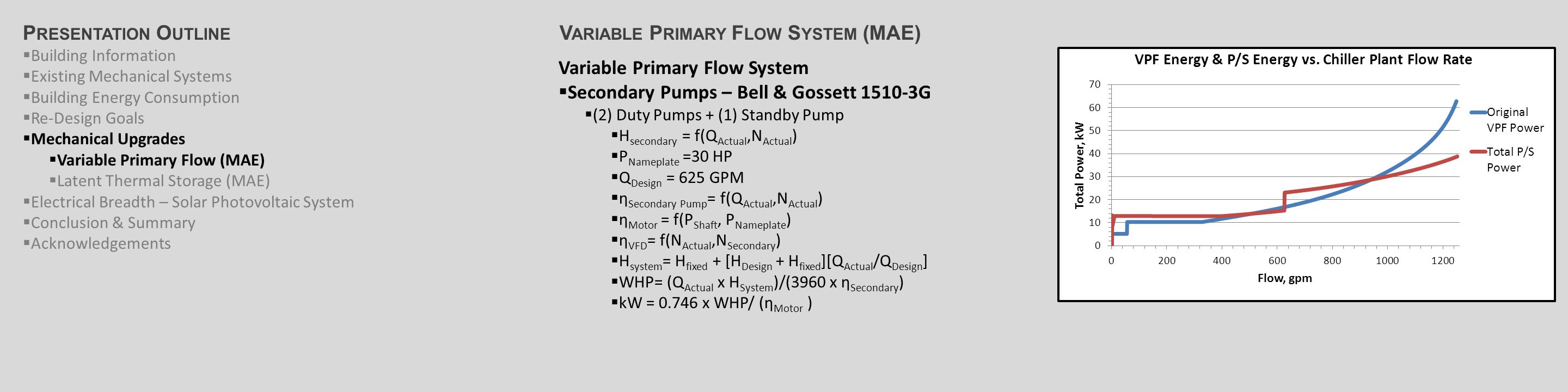 Variable Primary Flow System  Secondary Pumps – Bell & Gossett 1510-3G  (2) Duty Pumps + (1) Standby Pump  H secondary = f(Q Actual,N Actual )  P Nameplate =30 HP  Q Design = 625 GPM  ƞ Secondary Pump = f(Q Actual,N Actual )  ƞ Motor = f(P Shaft, P Nameplate )  ƞ VFD = f(N Actual,N Secondary )  H system = H fixed + [H Design + H fixed ][Q Actual /Q Design ]  WHP= (Q Actual x H System )/(3960 x ƞ Secondary )  kW = 0.746 x WHP/ (ƞ Motor ) V ARIABLE P RIMARY F LOW S YSTEM (MAE)P RESENTATION O UTLINE  Building Information  Existing Mechanical Systems  Building Energy Consumption  Re-Design Goals  Mechanical Upgrades  Variable Primary Flow (MAE)  Latent Thermal Storage (MAE)  Electrical Breadth – Solar Photovoltaic System  Conclusion & Summary  Acknowledgements