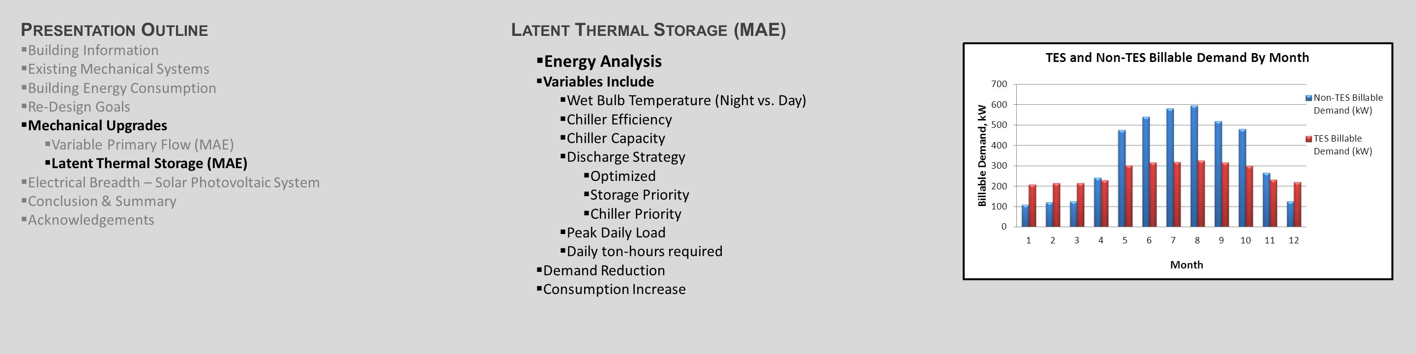 L ATENT T HERMAL S TORAGE (MAE)  Energy Analysis  Variables Include  Wet Bulb Temperature (Night vs.