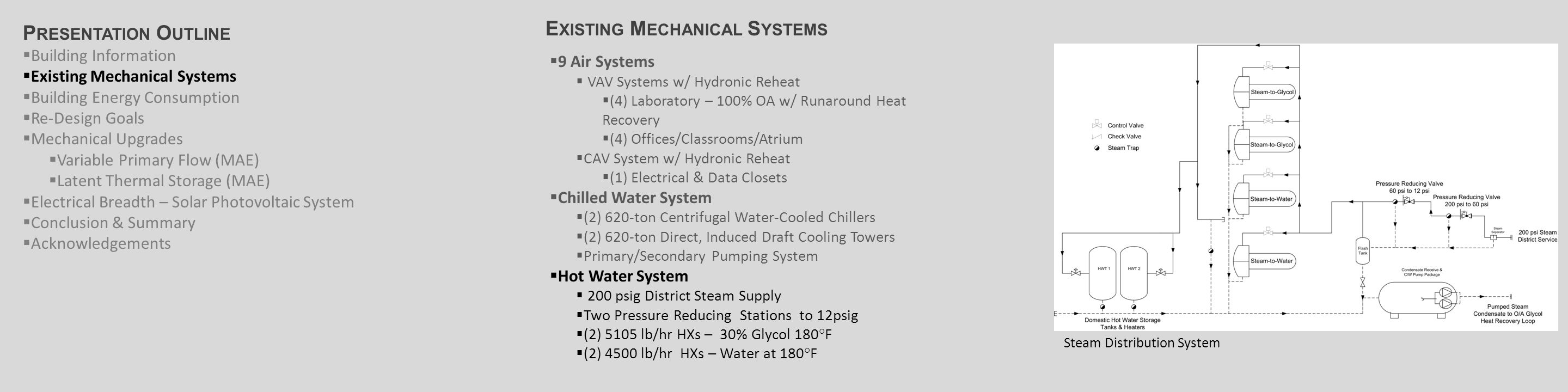 B UILDING E NERGY C ONSUMPTION Annual Building Energy Consumption FunctionElectricity (kWh) Steam (kBtu) kBtu/year Primary Heating -4,537,6064548646 Chiller Energy349,031 -1191243 Cooling Tower121,524 -414761 Condenser Pump147,250 -502564 HVAC Fans561366 -1915942 HVAC Pumps67,930 -231845 Lighting368,045 -1256137 Receptacle Loads1,375,321 -4693970 Total Consumption2,993,7014,537,60614755108 P RESENTATION O UTLINE  Building Information  Existing Mechanical Systems  Building Energy Consumption  Re-Design Goals  Mechanical Upgrades  Variable Primary Flow (MAE)  Latent Thermal Storage (MAE)  Electrical Breadth – Solar Photovoltaic System  Conclusion & Summary  Acknowledgements