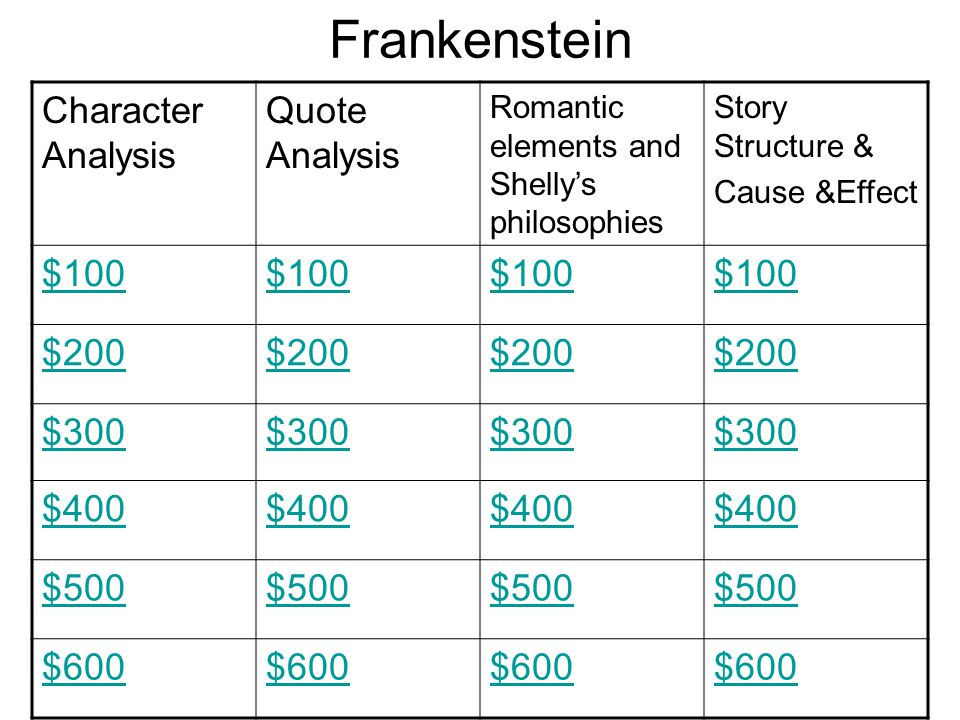 Frankenstein Character Analysis Quote Analysis Romantic elements and Shelly's philosophies Story Structure & Cause &Effect $100 $200 $300 $400 $500 $6