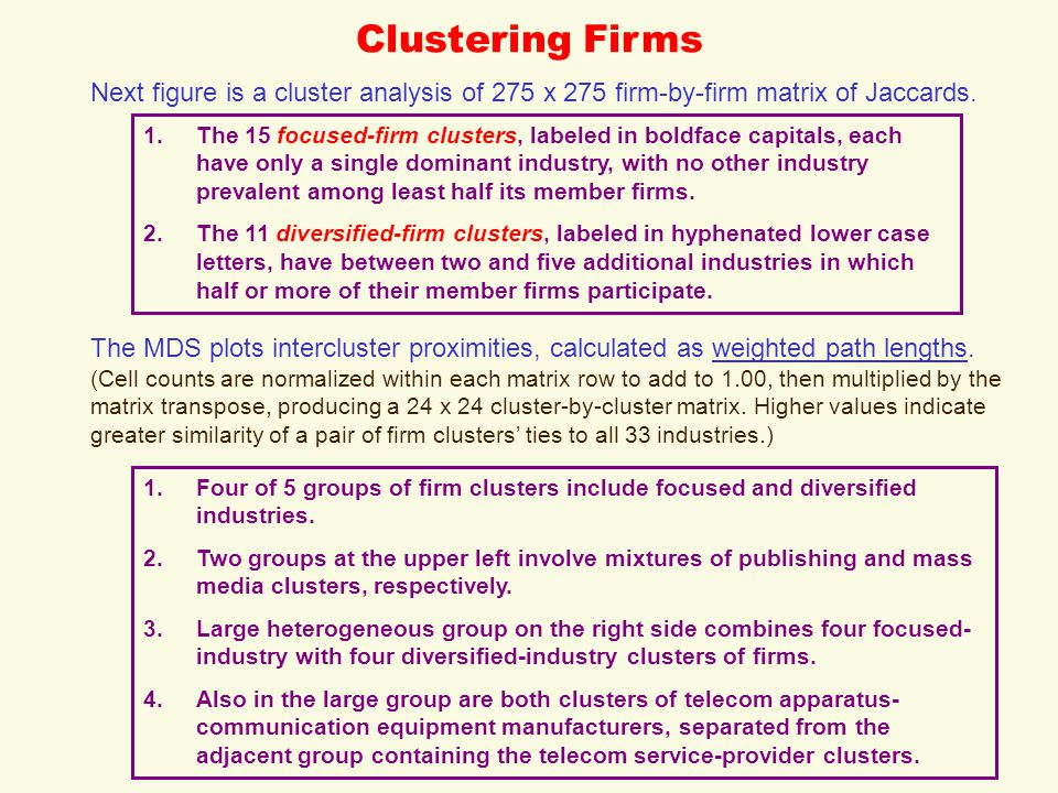 Clustering Firms Next figure is a cluster analysis of 275 x 275 firm-by-firm matrix of Jaccards. 1.The 15 focused-firm clusters, labeled in boldface c