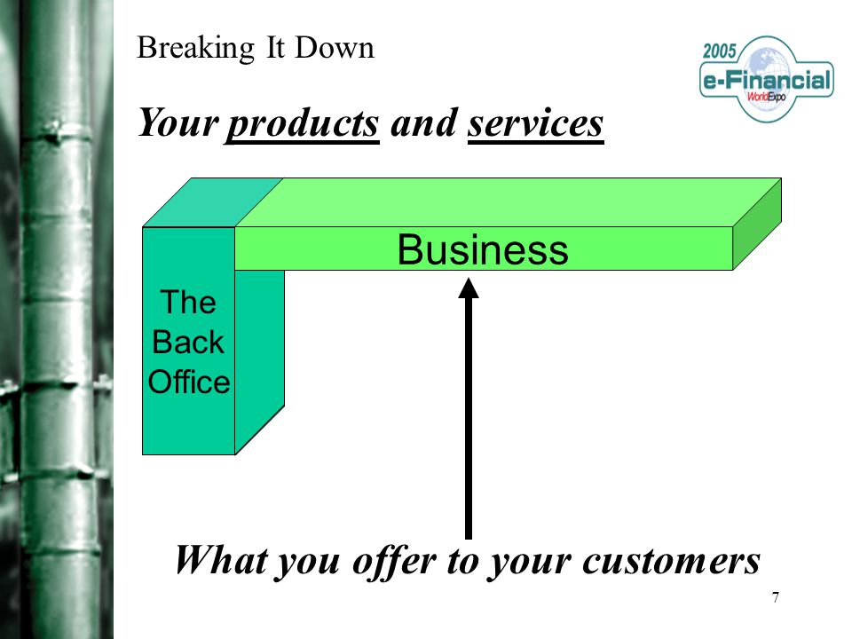 7 Breaking It Down What you offer to your customers Your products and services The Back Office Business