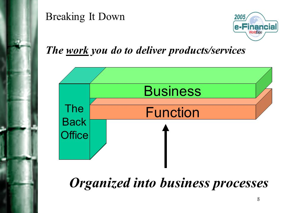 8 The Back Office Breaking It Down Organized into business processes Function Business The work you do to deliver products/services