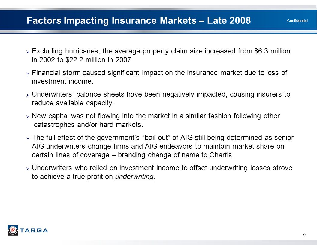 Confidential 24 Factors Impacting Insurance Markets – Late 2008  Excluding hurricanes, the average property claim size increased from $6.3 million in
