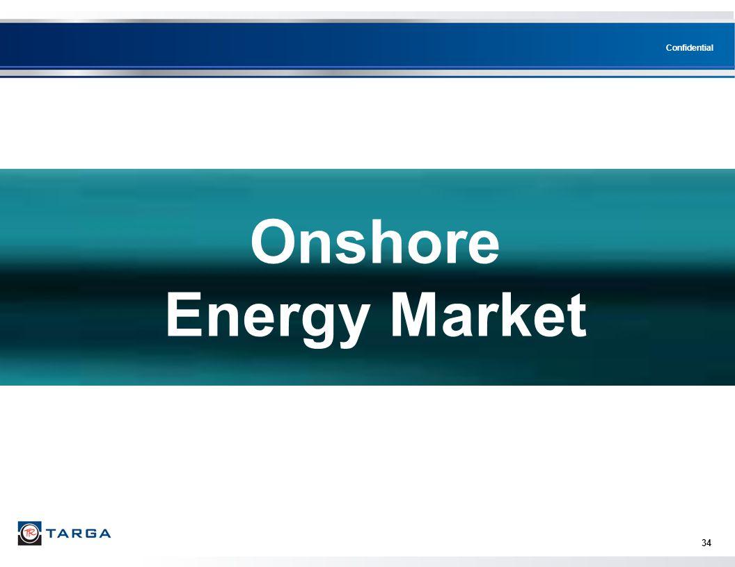 34 Onshore Energy Market
