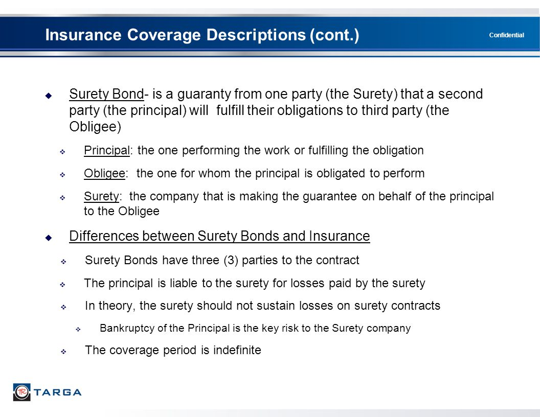 Confidential  Surety Bond- is a guaranty from one party (the Surety) that a second party (the principal) will fulfill their obligations to third part
