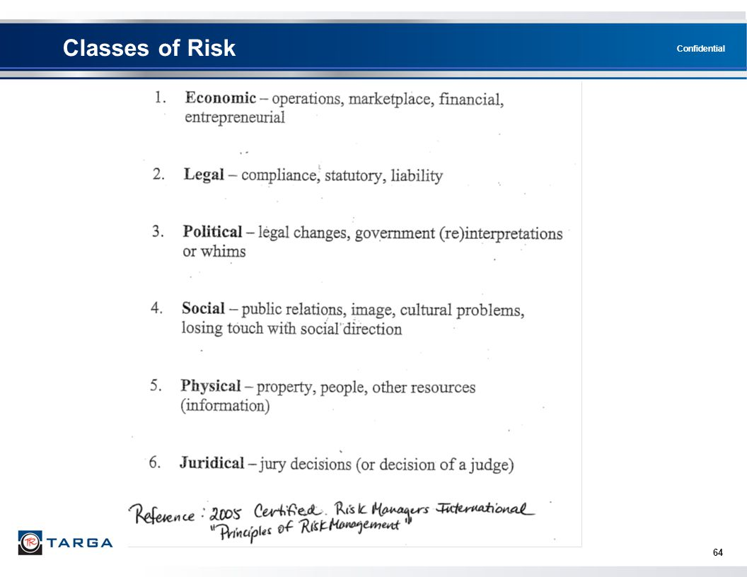 Confidential Classes of Risk 64