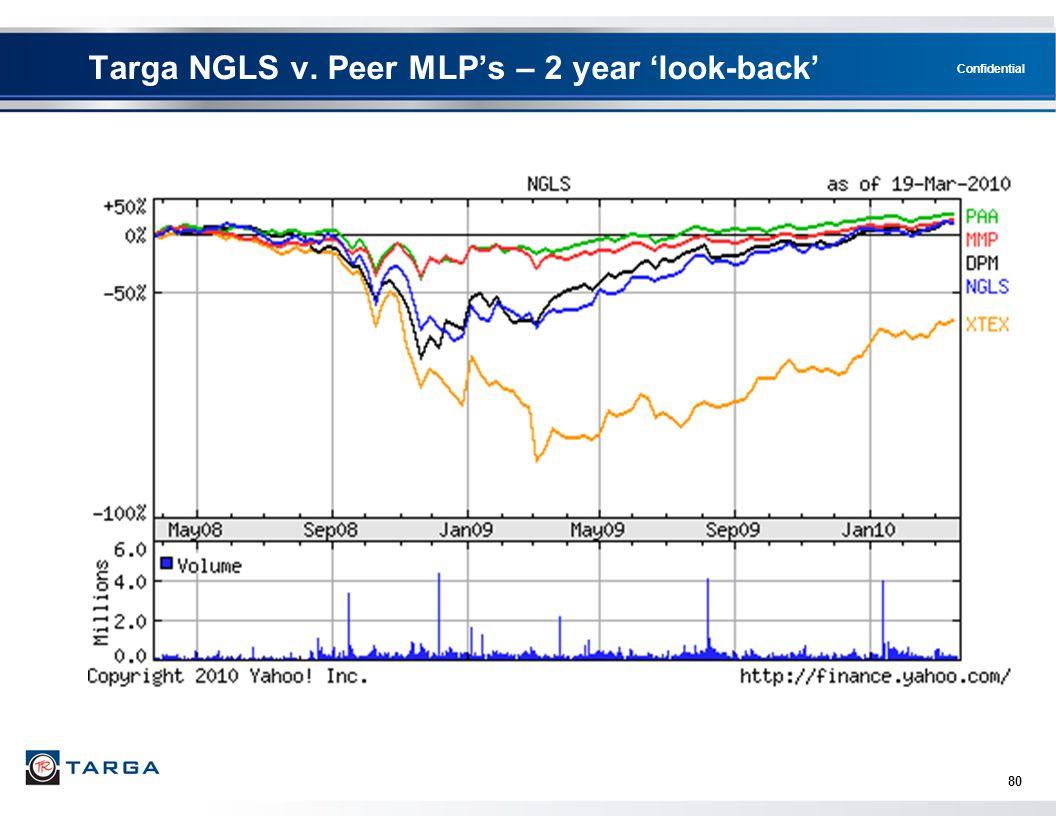 Confidential Targa NGLS v. Peer MLP's – 2 year 'look-back' 80