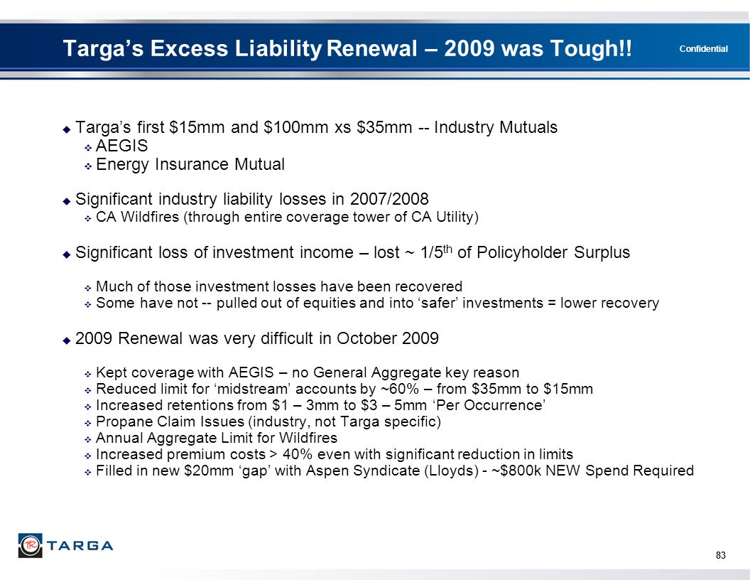 Confidential 83 Targa's Excess Liability Renewal – 2009 was Tough!!  Targa's first $15mm and $100mm xs $35mm -- Industry Mutuals  AEGIS  Energy Ins