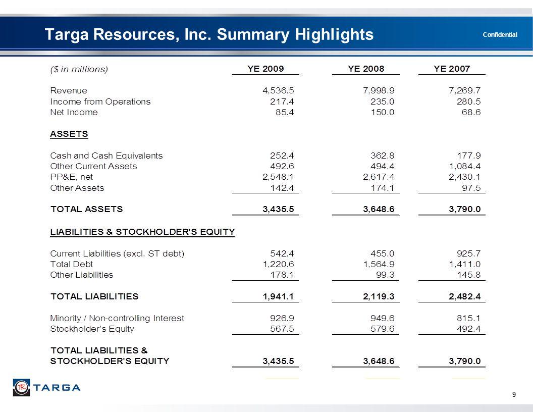 Confidential Targa Resources, Inc. Summary Highlights 9