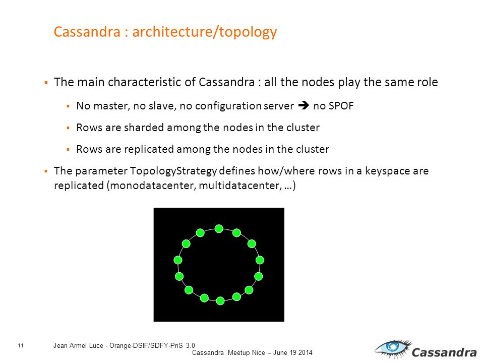 11 Cassandra Meetup Nice – June 19 2014 Jean Armel Luce - Orange-DSIF/SDFY-PnS 3.0 Cassandra : architecture/topology  The main characteristic of Cassandra : all the nodes play the same role  No master, no slave, no configuration server  no SPOF  Rows are sharded among the nodes in the cluster  Rows are replicated among the nodes in the cluster  The parameter TopologyStrategy defines how/where rows in a keyspace are replicated (monodatacenter, multidatacenter, …)
