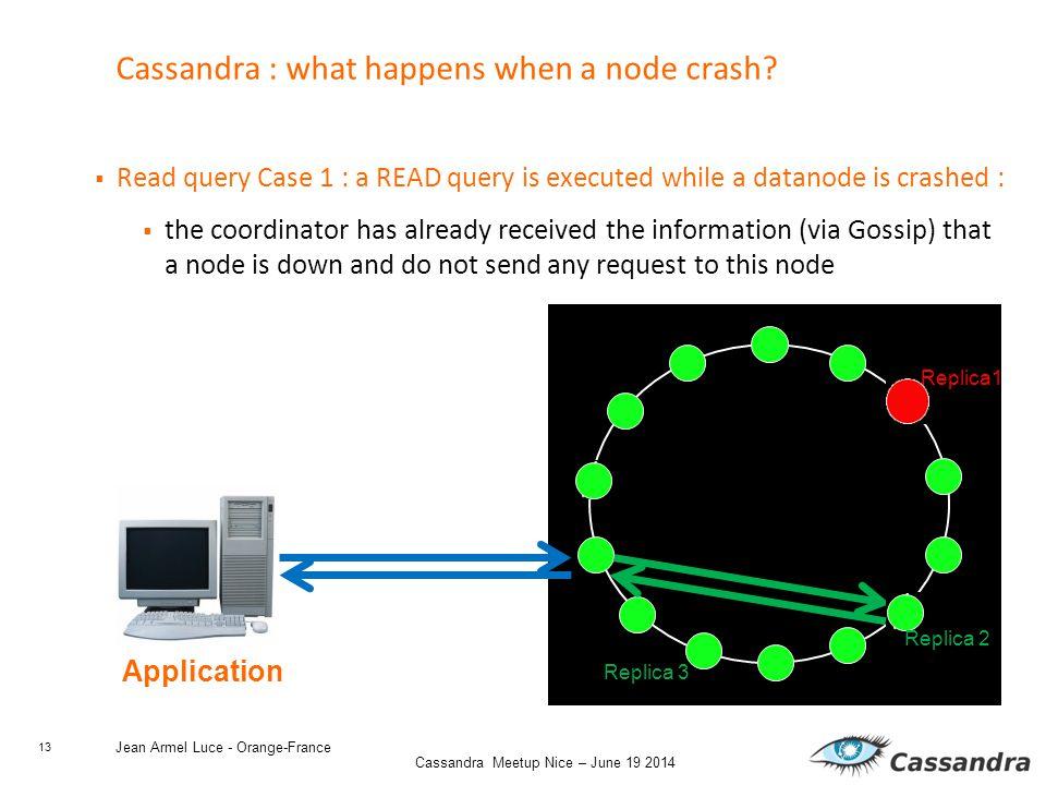 13 Cassandra Meetup Nice – June 19 2014 Jean Armel Luce - Orange-France Cassandra : what happens when a node crash.