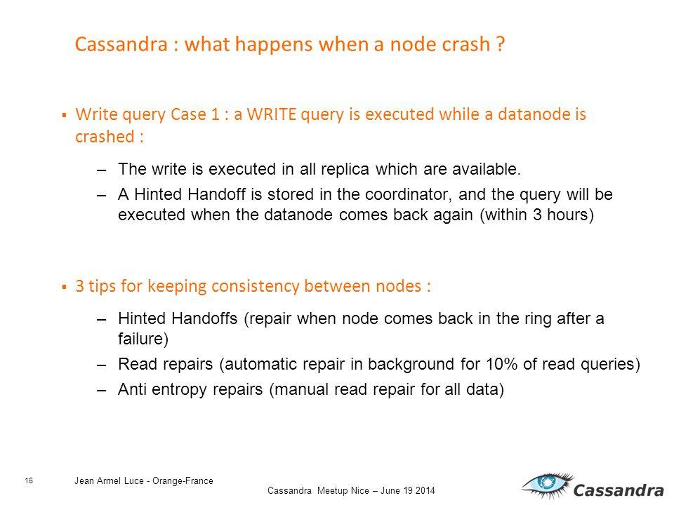 16 Cassandra Meetup Nice – June 19 2014 Jean Armel Luce - Orange-France Cassandra : what happens when a node crash .