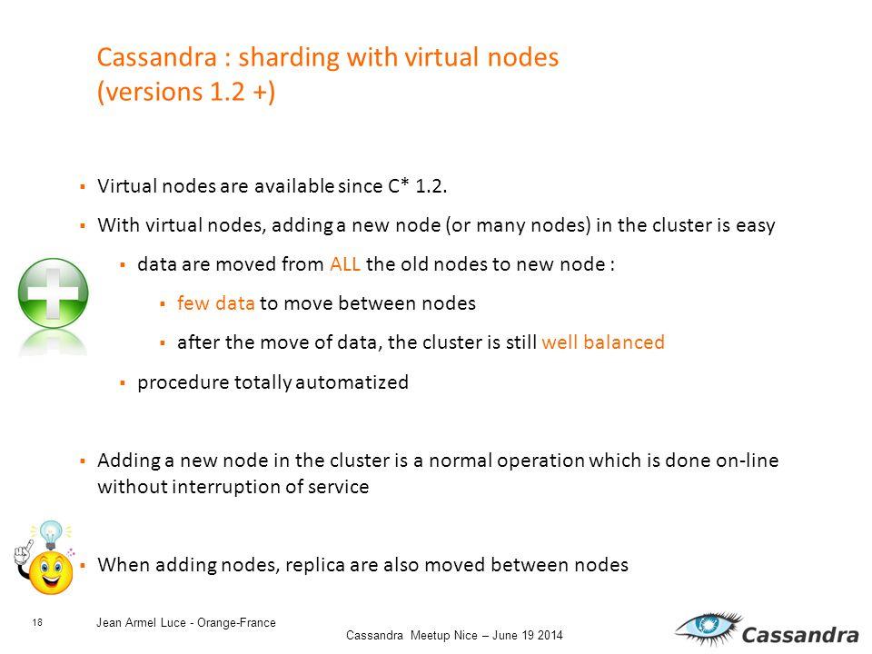 18 Cassandra Meetup Nice – June 19 2014 Jean Armel Luce - Orange-France Cassandra : sharding with virtual nodes (versions 1.2 +)  Virtual nodes are available since C* 1.2.
