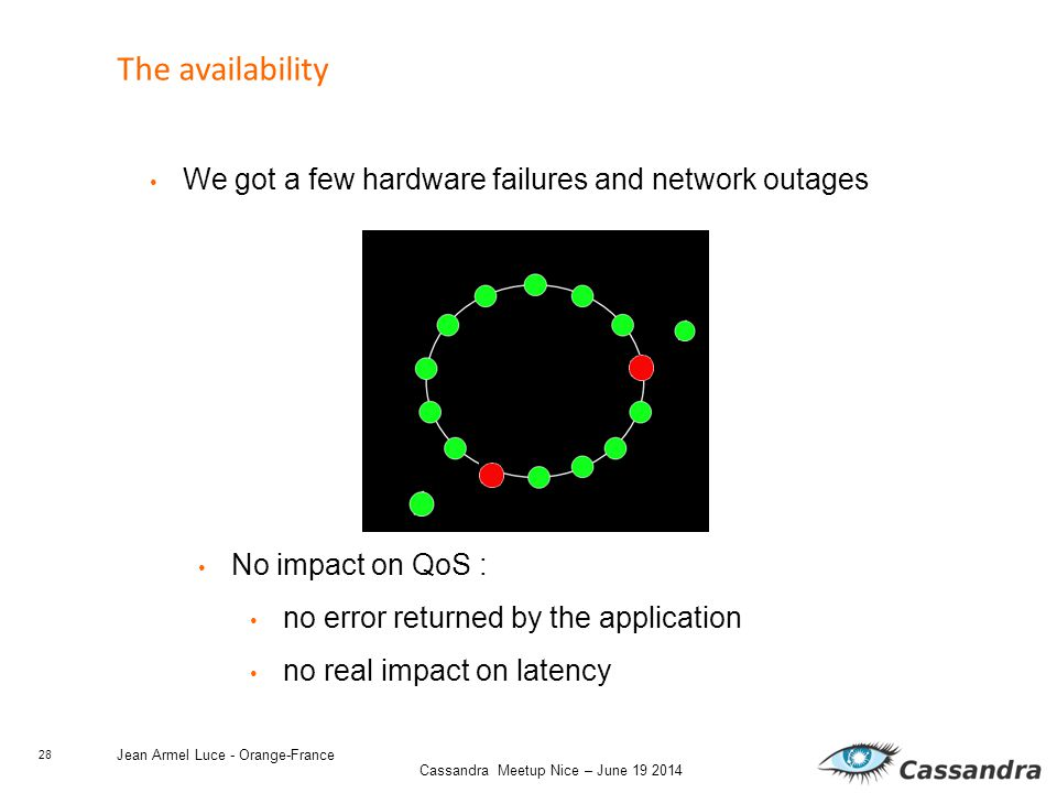 28 Cassandra Meetup Nice – June 19 2014 We got a few hardware failures and network outages No impact on QoS : no error returned by the application no real impact on latency Jean Armel Luce - Orange-France The availability