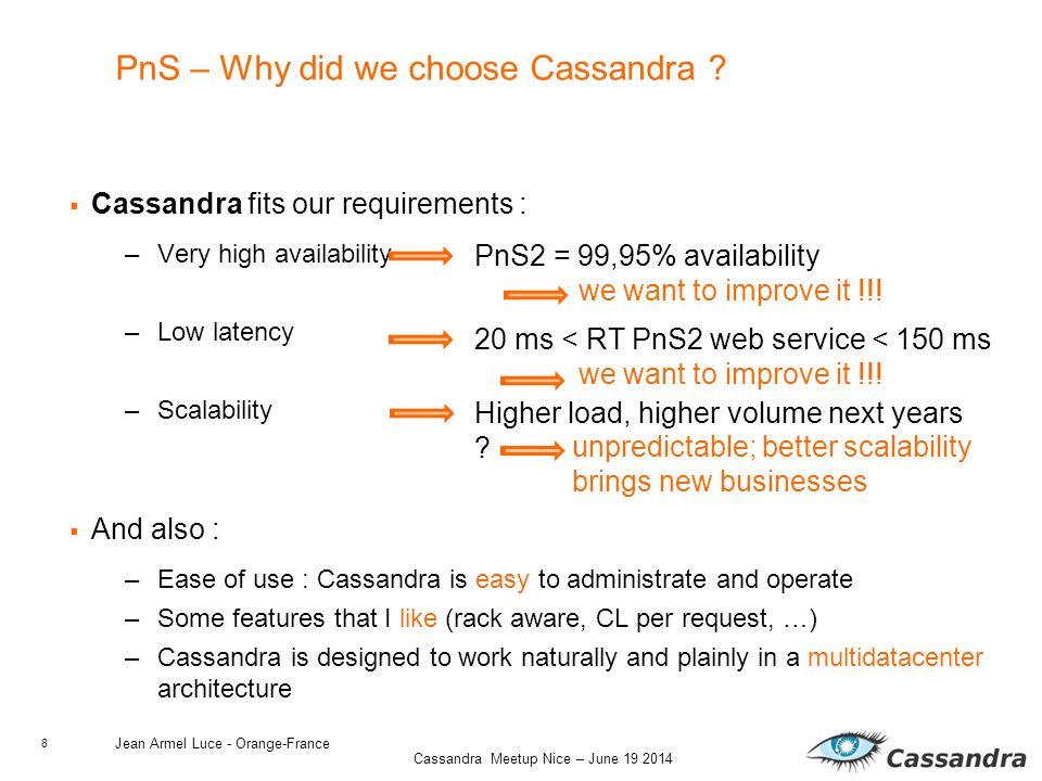 8 Cassandra Meetup Nice – June 19 2014 PnS – Why did we choose Cassandra .