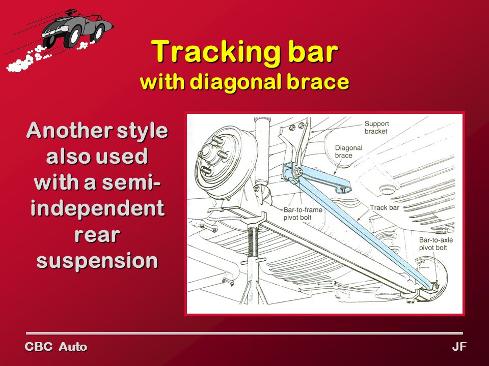 CBC Auto JF Tracking bar with diagonal brace Another style also used with a semi- independent rear suspension