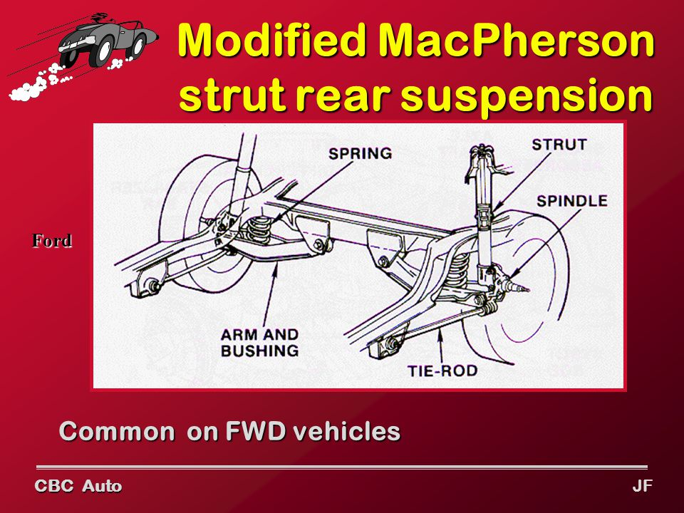 CBC Auto JF Modified MacPherson strut rear suspension Common on FWD vehicles Ford