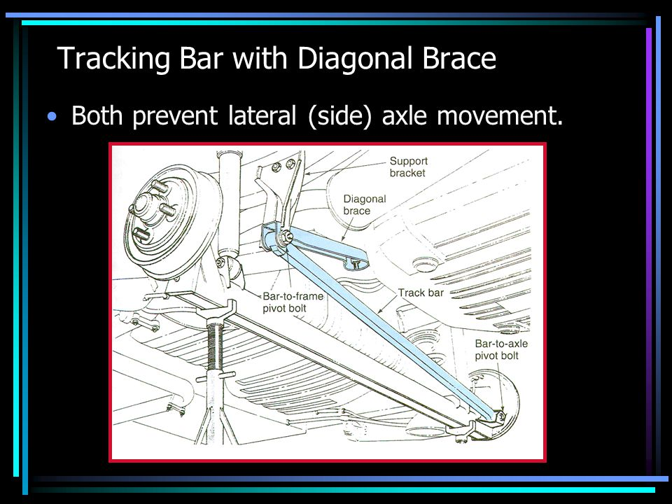 Tracking Bar with Diagonal Brace Both prevent lateral (side) axle movement.