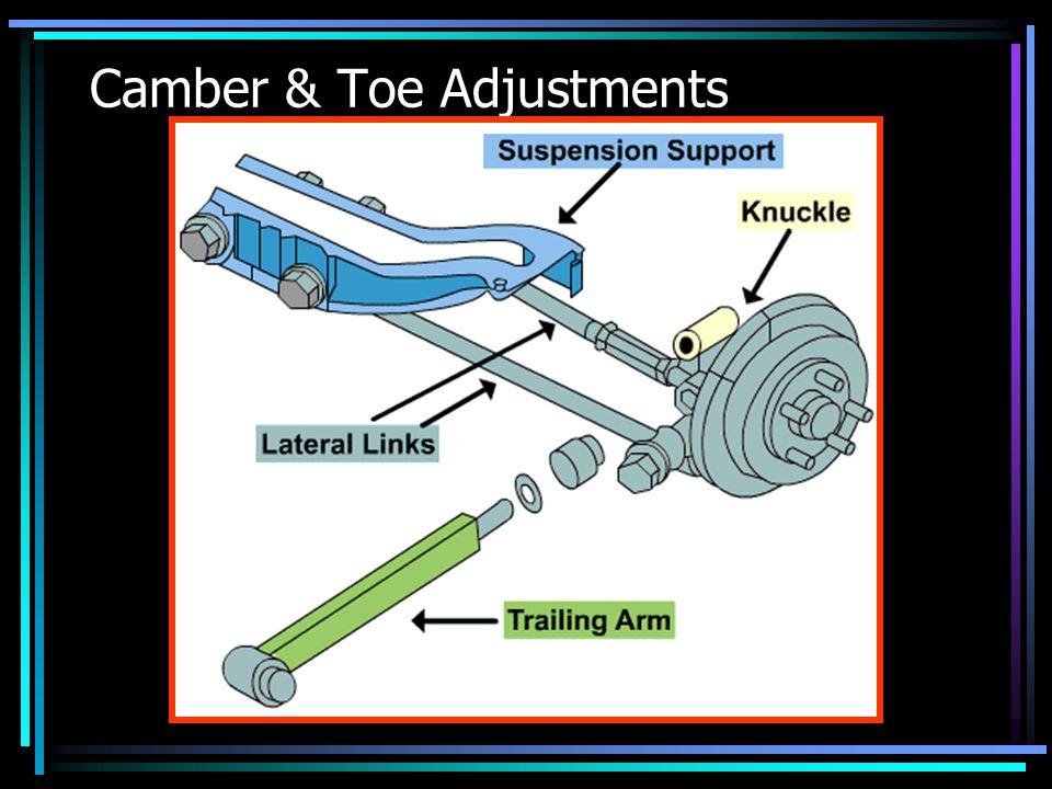 Camber & Toe Adjustments