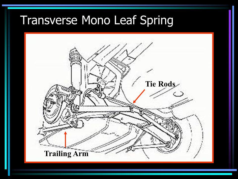 Transverse Mono Leaf Spring Tie Rods Trailing Arm