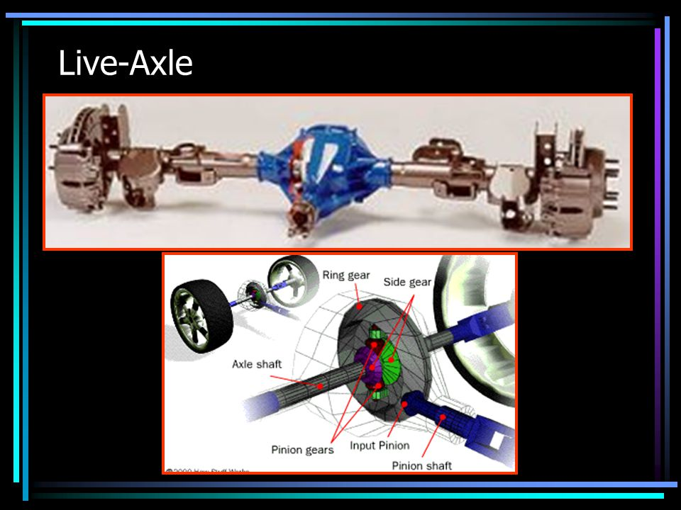 Live-Axle