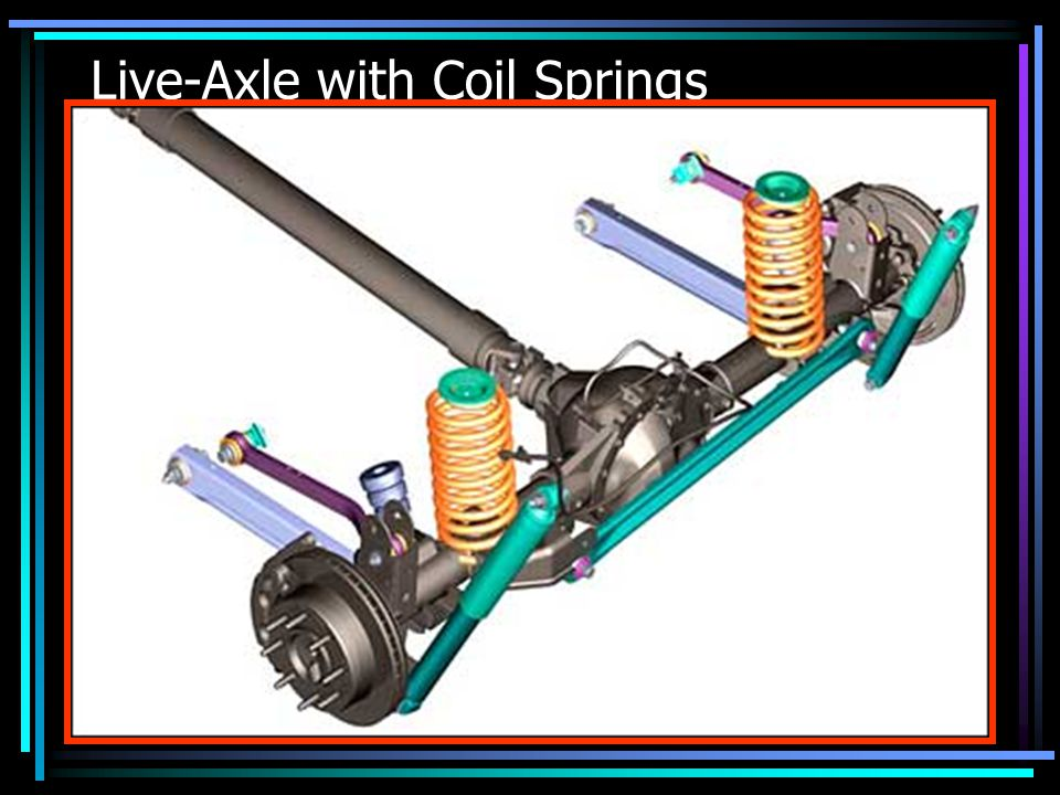 Live-Axle with Coil Springs The upper control arms control lateral movement (side movement) The lower control arms control differential torque (wind u