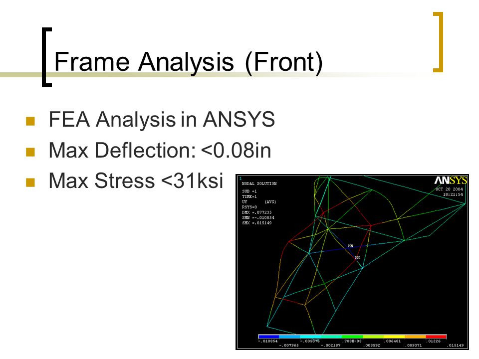 Frame Analysis (Front) FEA Analysis in ANSYS Max Deflection: <0.08in Max Stress <31ksi