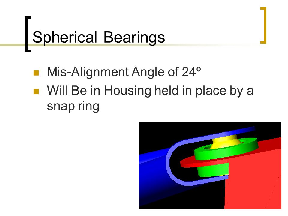 Spherical Bearings Mis-Alignment Angle of 24º Will Be in Housing held in place by a snap ring