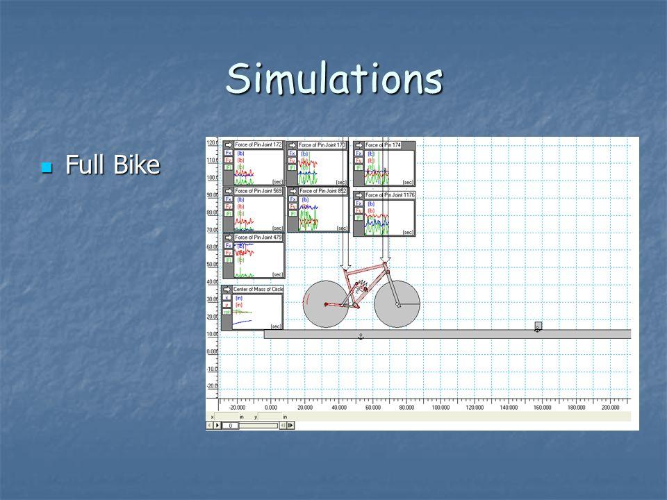 Simulations Full Bike Full Bike