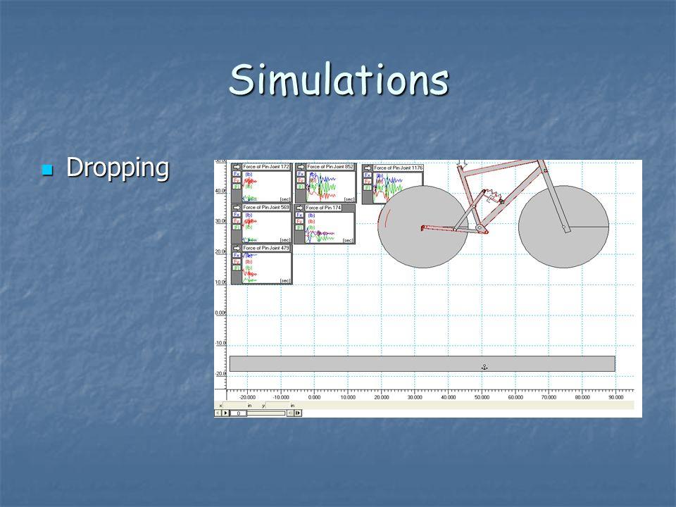 Simulations Dropping Dropping
