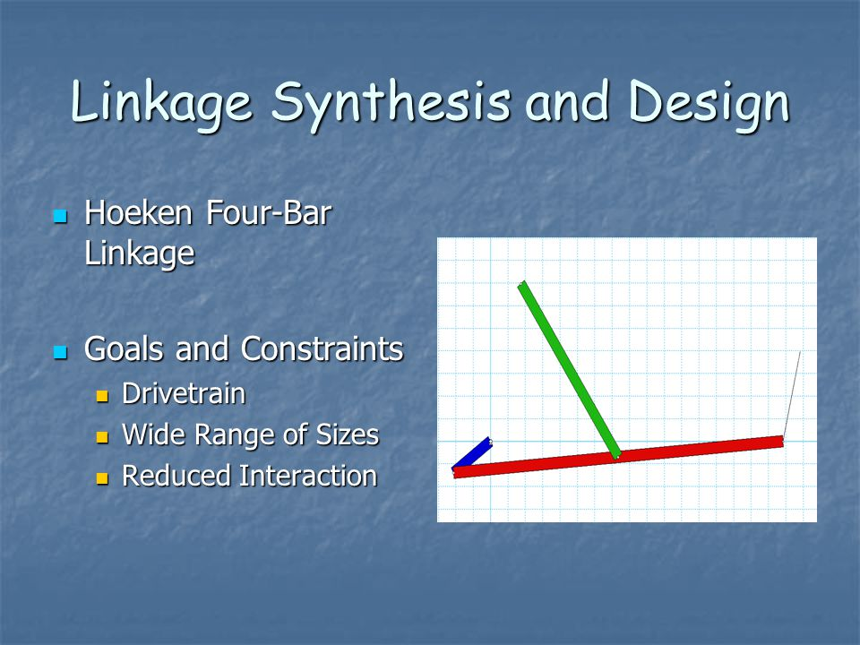 Linkage Synthesis and Design Hoeken Four-Bar Linkage Hoeken Four-Bar Linkage Goals and Constraints Goals and Constraints Drivetrain Drivetrain Wide Range of Sizes Wide Range of Sizes Reduced Interaction Reduced Interaction