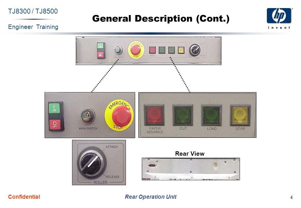 Engineer Training Rear Operation Unit TJ8300 / TJ8500 Confidential 4 General Description (Cont.) Rear View