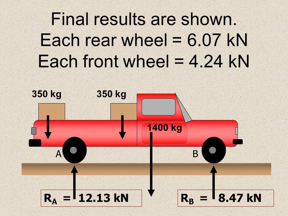  F= 0 = -350 -1400 + RA RA + RBRB R B = 350 + + 1400 - RARA RB RB = 2100 kg - 1236.67 kg RB RB = 863.33 kg x 9.81 m/sec 2 RB RB = 8.47 kN AB R A = 12
