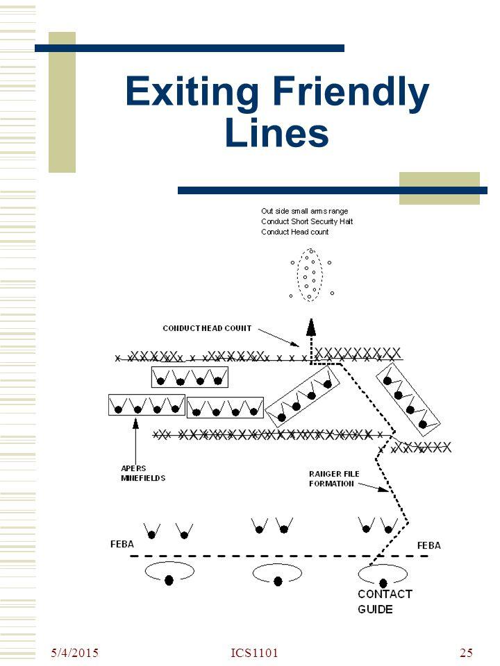 5/4/2015 ICS110125 Exiting Friendly Lines