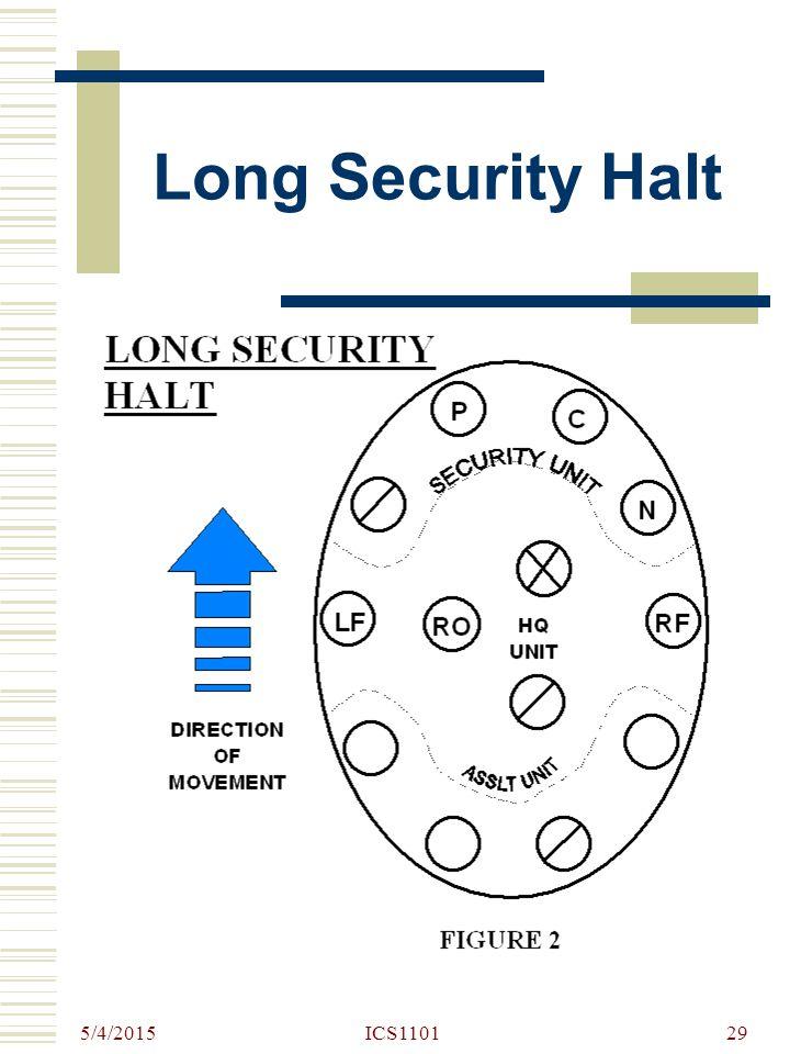 5/4/2015 ICS110129 Long Security Halt