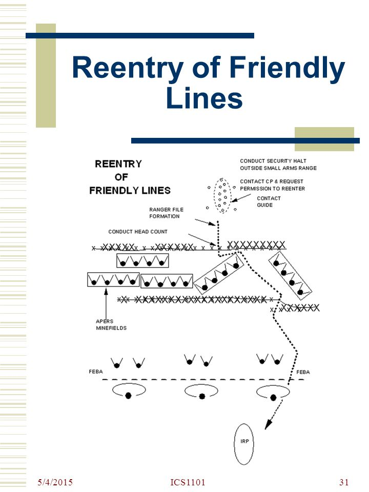 5/4/2015 ICS110131 Reentry of Friendly Lines